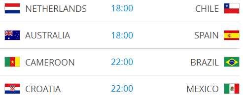 Raspored utakmica na Svjetskom nogometnom prvenstvu-12