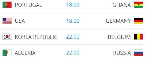 Raspored utakmica na Svjetskom nogometnom prvenstvu-15