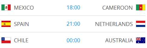 Raspored utakmica na Svjetskom nogometnom prvenstvu-2