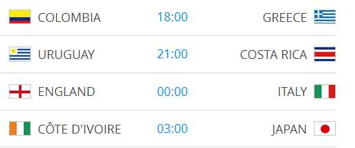 Raspored utakmica na Svjetskom nogometnom prvenstvu-3