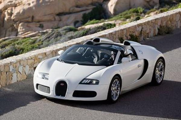 Top 5  automobila s najvećom potrošnjom goriva