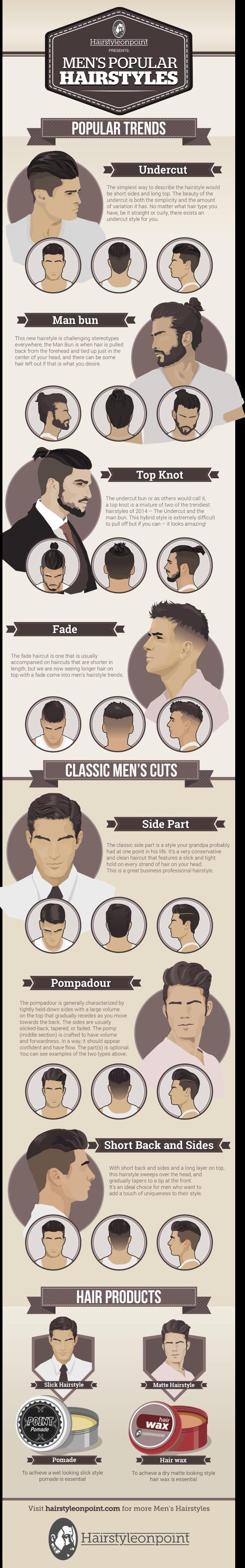muske-frizure