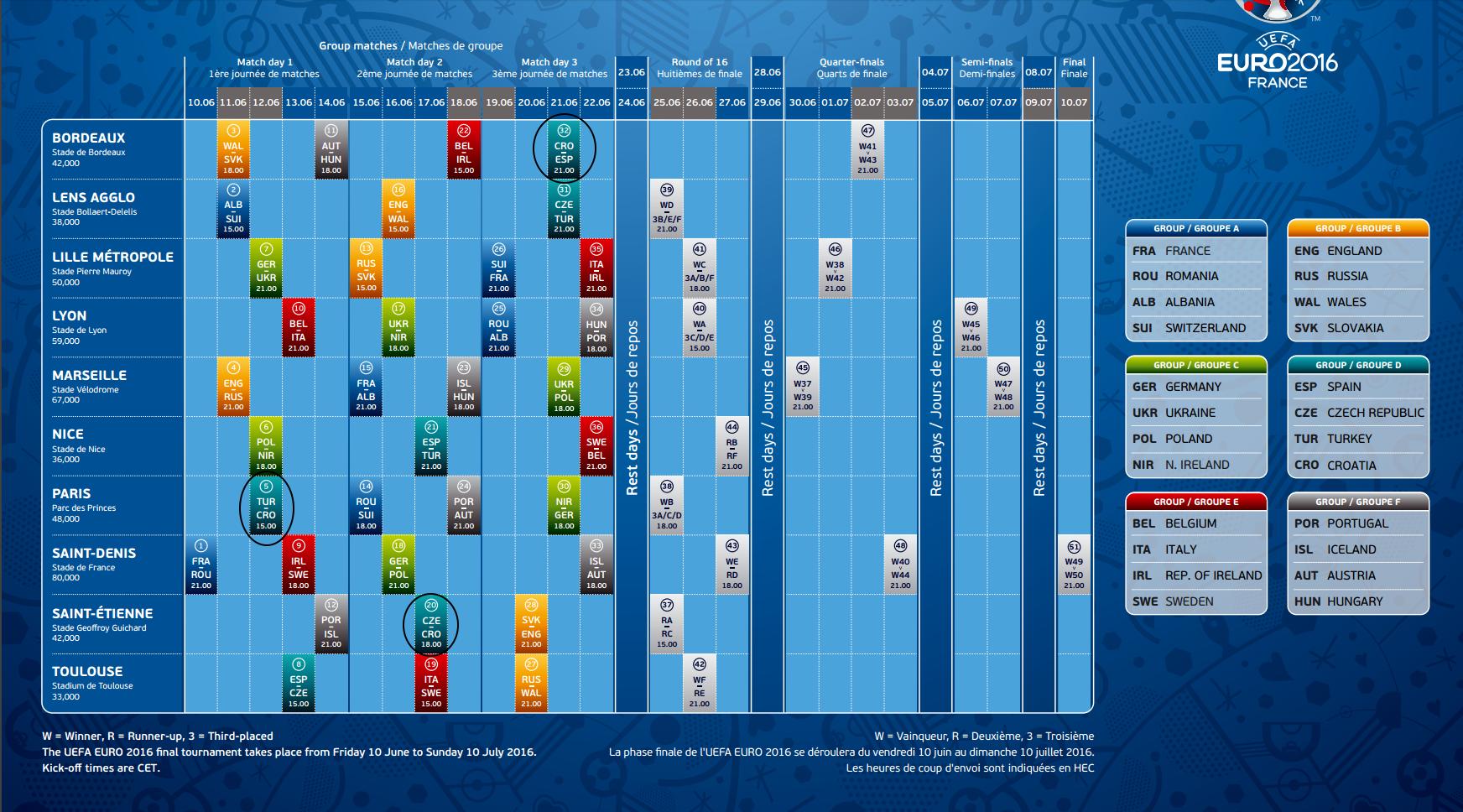 Raspored_utakmica_za_euro_2016_francuska